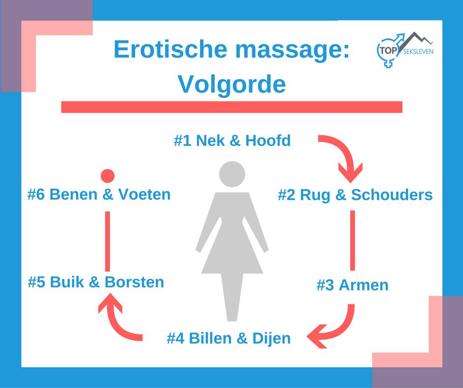 volgorde erotische massage